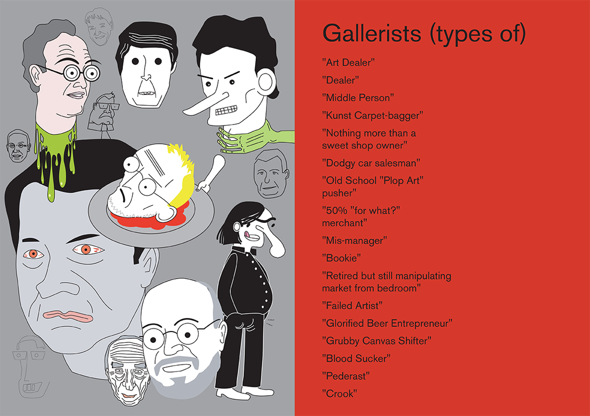 Nils Norman, Gallerists, 2003-2008. Digital file.